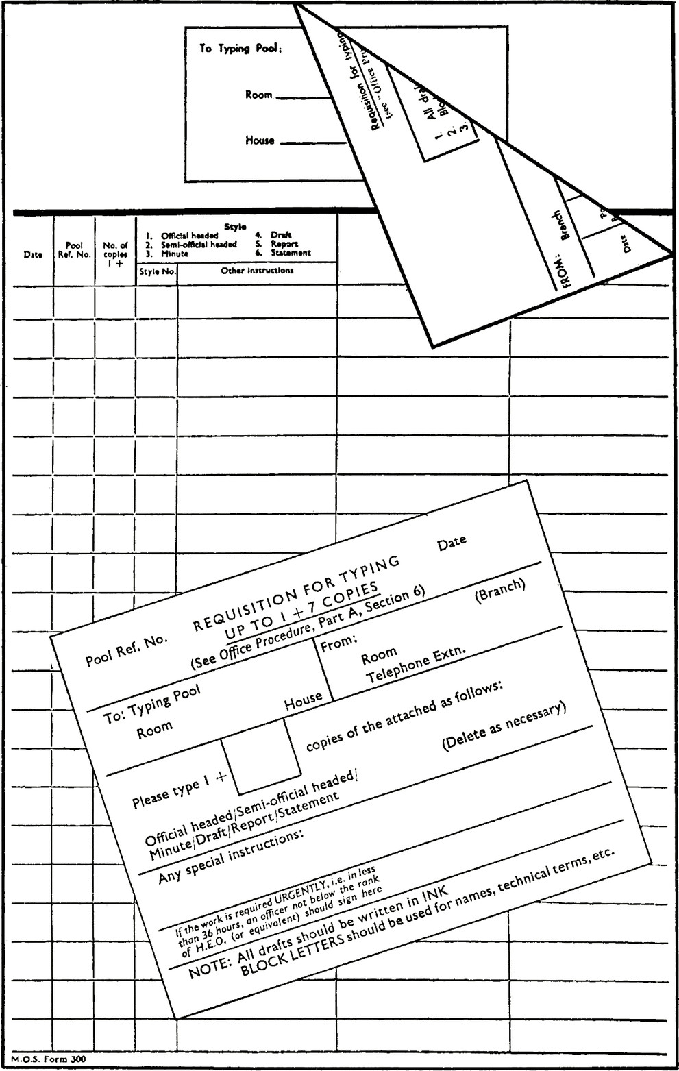 Empty form with title To Typing Pool. (M.O.S. Form 300). Room, blank field. House, blank field. Table with columns: Date, Pool Ref. No., No, of copies 1 + Style: 1\. Official headed; 2. Semi-official Headed; 3. Minute; 4. Draft; 5. Report 6. Statement. Sub columns: Style No., Other instructions. Paper on top of form with title Requisition for typing up to + 7 copies. (See Office Procedure, Part A, Section 6).3 Pool Ref. No., blank field. Date, blank field. To: Typing Pool Room, blank field. blank field, House. From:, blank field (Branch). Room, blank field. Telephone Extn., blank field. Please type 1 +, blank field, copies of the attached as follows: Official headed / Semi-official headed / Minute / Draft / Report / Statement. (Delete as necessary). Any special instructions:, blank field. If the work is required URGENTLY, i.e. in less than 36 hours, an officer not below the rank of H.E.O. (or equivalent) should sign here. NOTE: All drafts should be written in INK BLOCK LETTERS should be used for names, technical terms, etc.