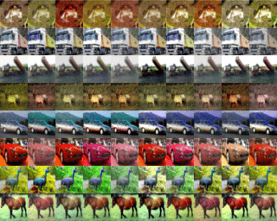 Color augmentations applied to the dataset. These values can be tuned to fit the target dataset.