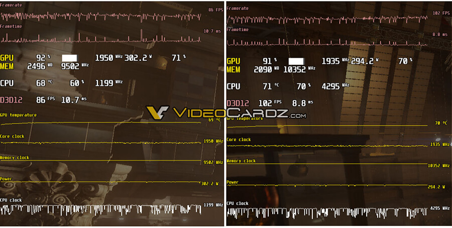 Stability test in Time Spy Extreme (stock – left, overclocked – right)