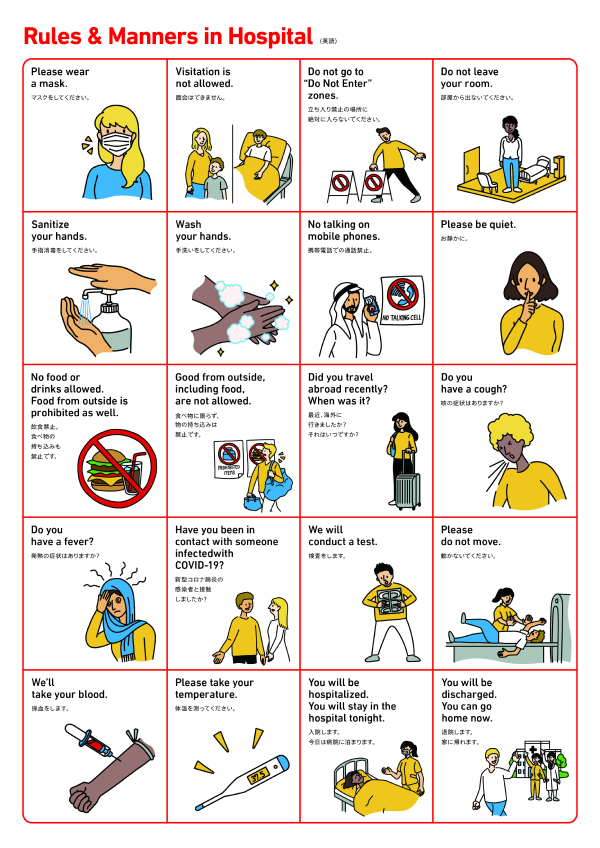 病院で外国語話者の方々とコミュニケーションを取るための指差し表