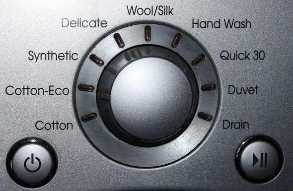 wasmachine weergave
