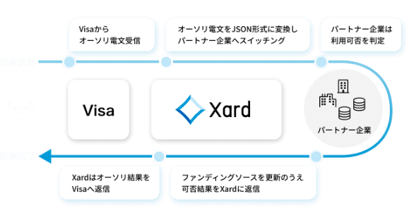 xard-feature_3