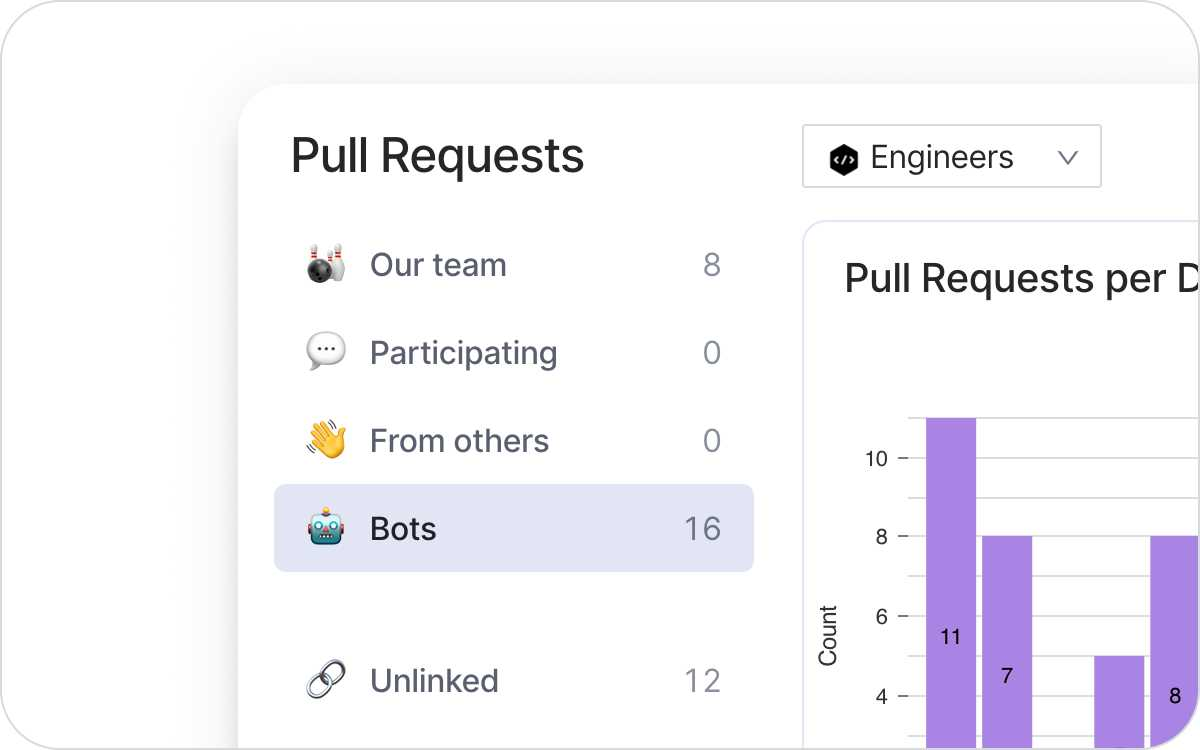 Bots in the PR overview