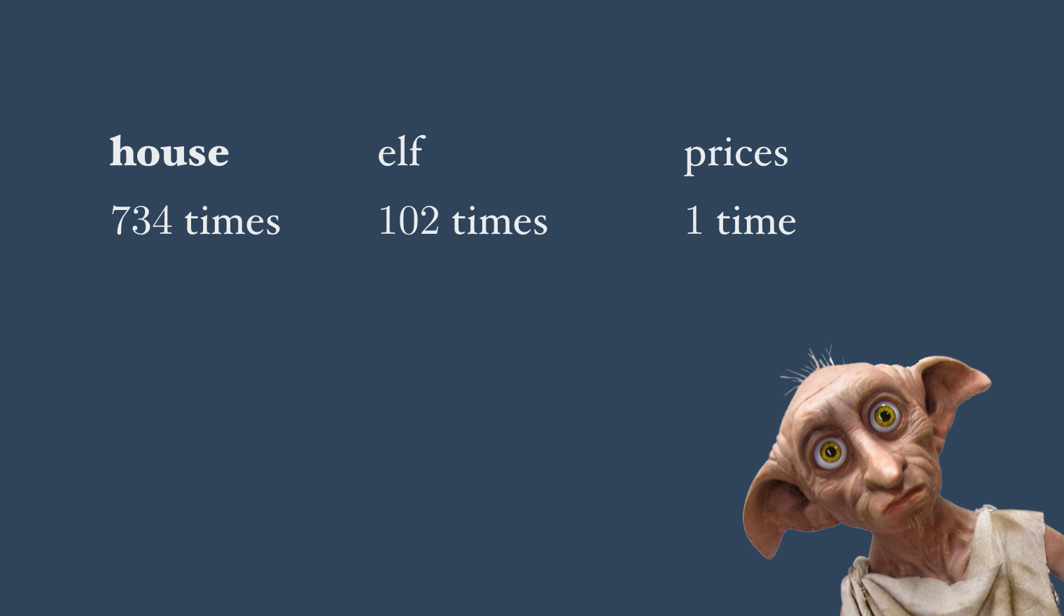 """house"" is followed by ""elf"" 102 times and ""prices"" 1 time"