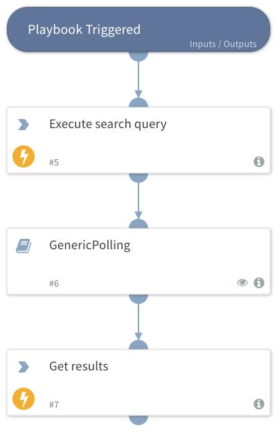 Logrhythm - Search query