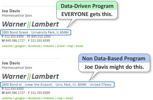 inconsistent addresses in email signature