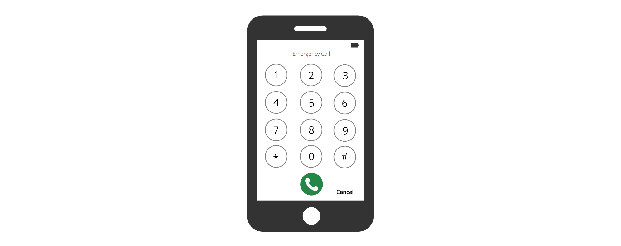 Illustration of iPhone emergency dial screen