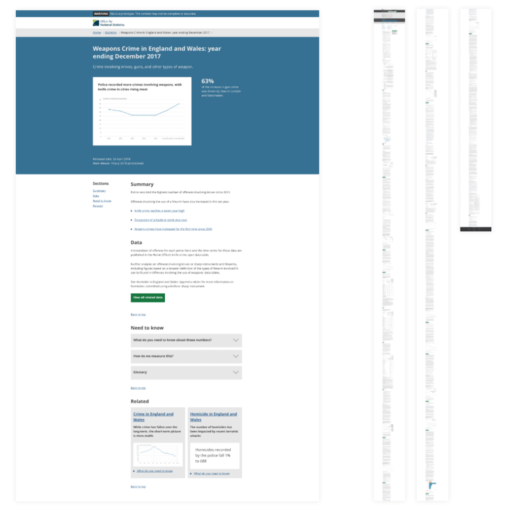 The very long bulletin page on the right and the new very short page on the left