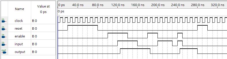 Component Simulation
