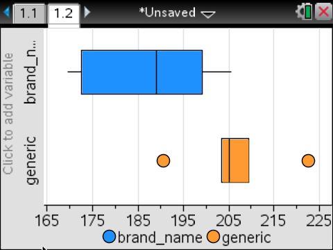 TI-Nspire vs. R Statistics 3