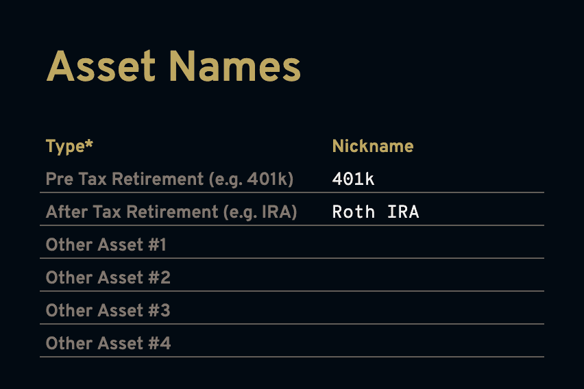 Giving each account you have a nickname tells the budget template you have those accounts.