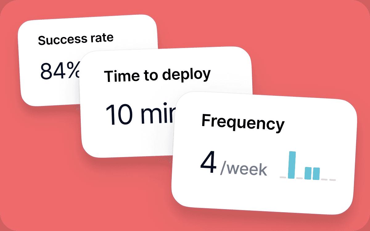 Deployment insights in Swarmia