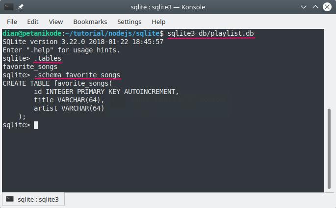 Dump SQLite tables
