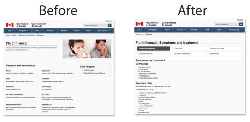 Screenshot of the old flu page, which is a typical Canada topic page with a photo of sick people and 9 main links. An arrow points to the new flu page, which has no photo, 6 main links, and symptoms and treatment content right on the page.
