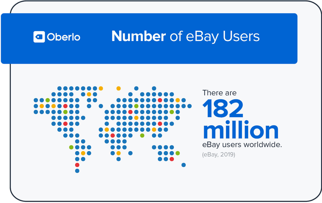 Oberlo number of eBay users