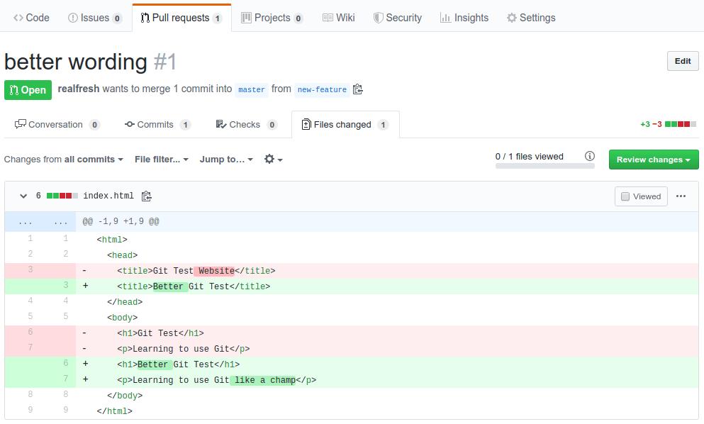 GitHub PR files changed