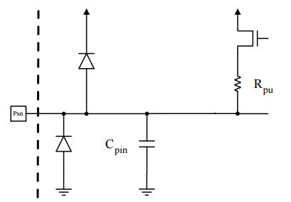AVR input schematic