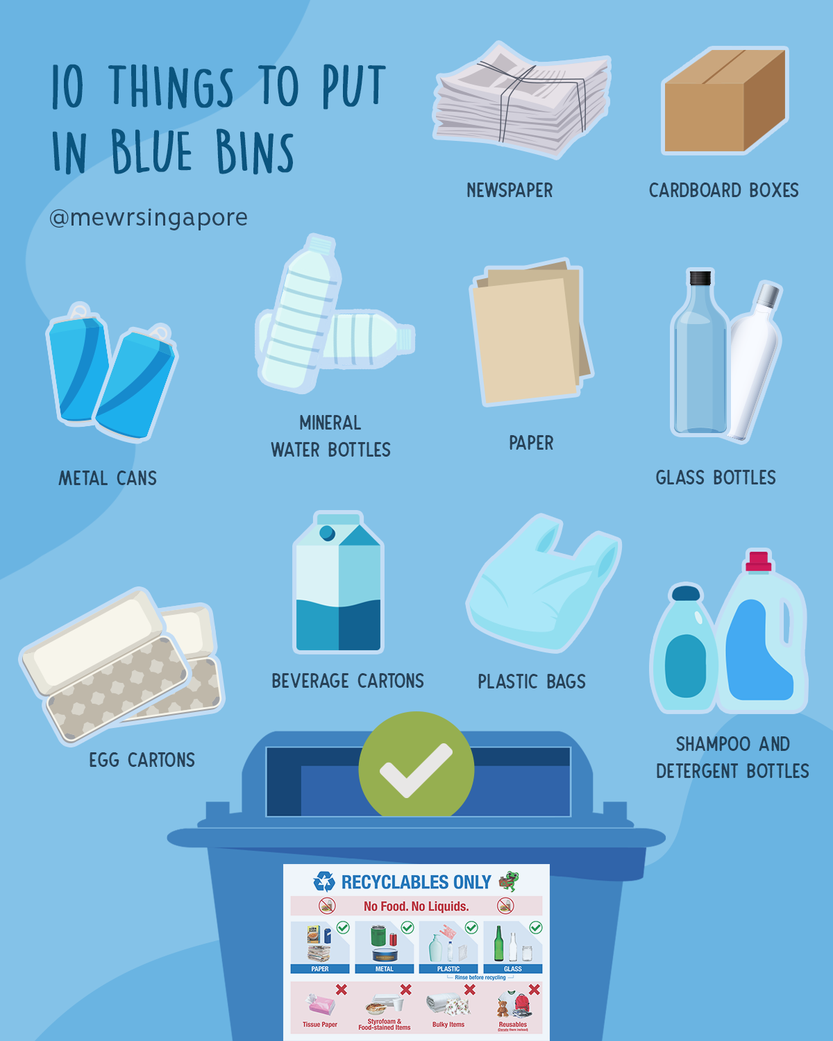 blue bin should infographic