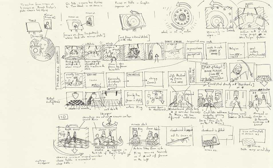 Atoleiros 1384 animatic - Rough storyboard overview — Atoleiros 1384