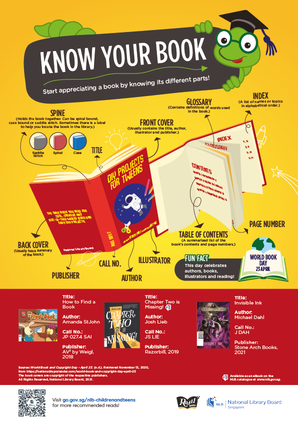 Know Your Book poster
