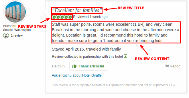 Sentiment analysis of hotels reviews with machine learning and Scrapy