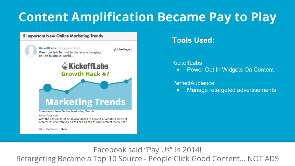 Content Amplification Became Pay To Play