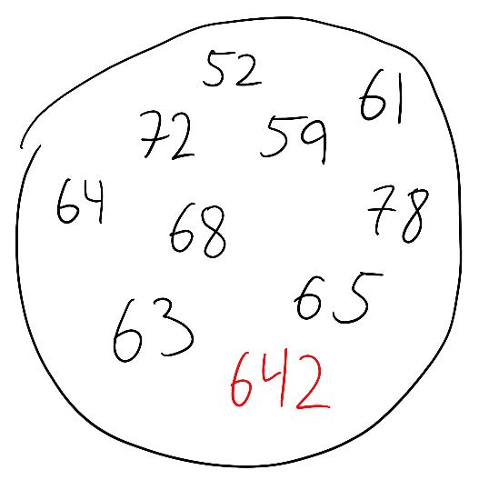 Sample response times