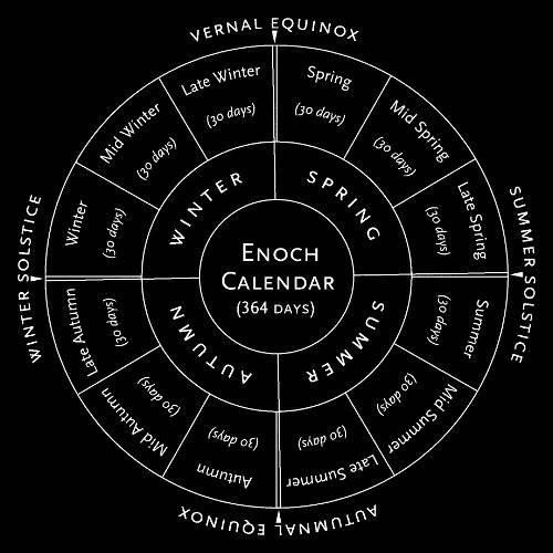 Translation Symbols