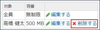 削除する操作リンクを赤枠で囲んだ画像