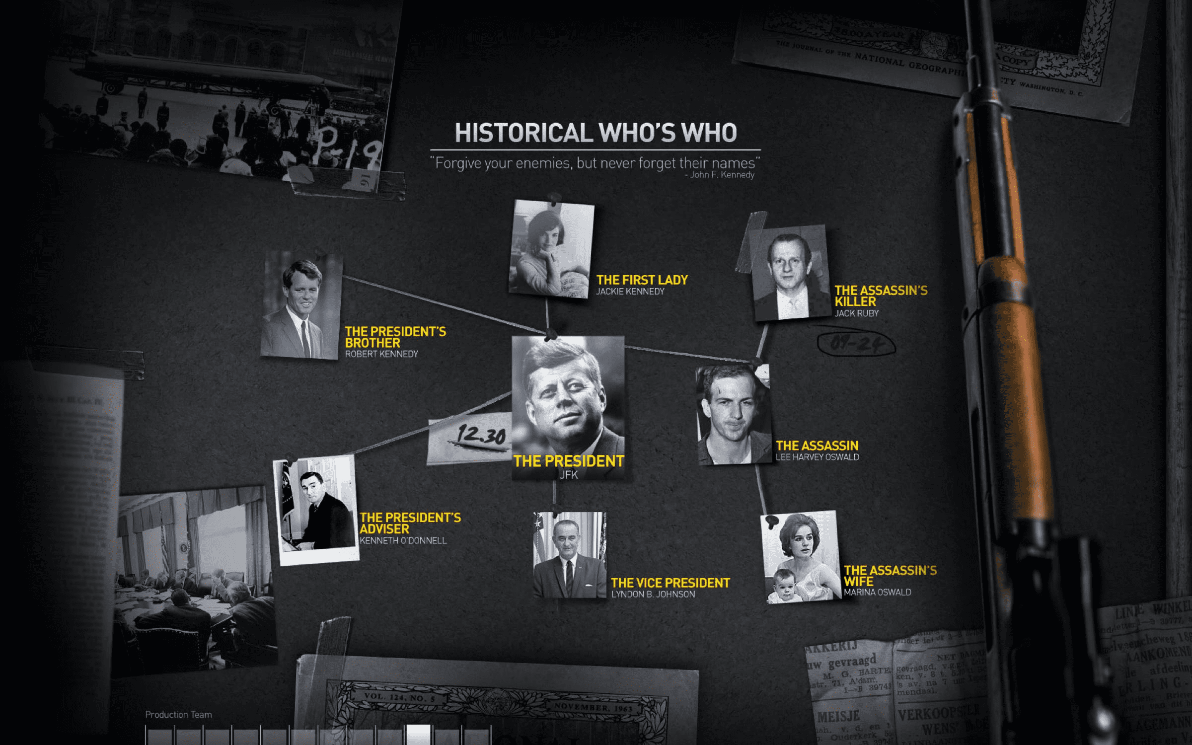 Killing Kennedy: Who's Who