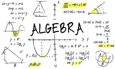 Importance of Algebra I