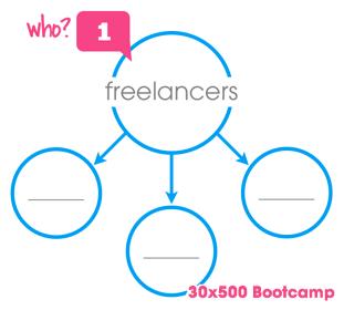 30x500 Freelancers orbit empty