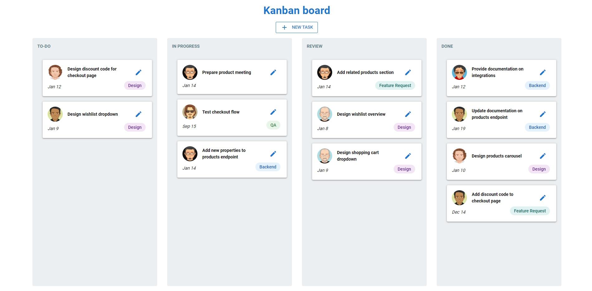 complete-kanban-board