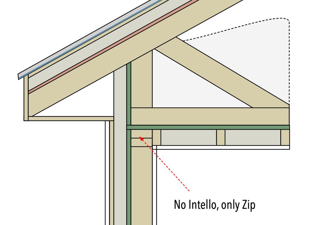 Zip under ceiling.