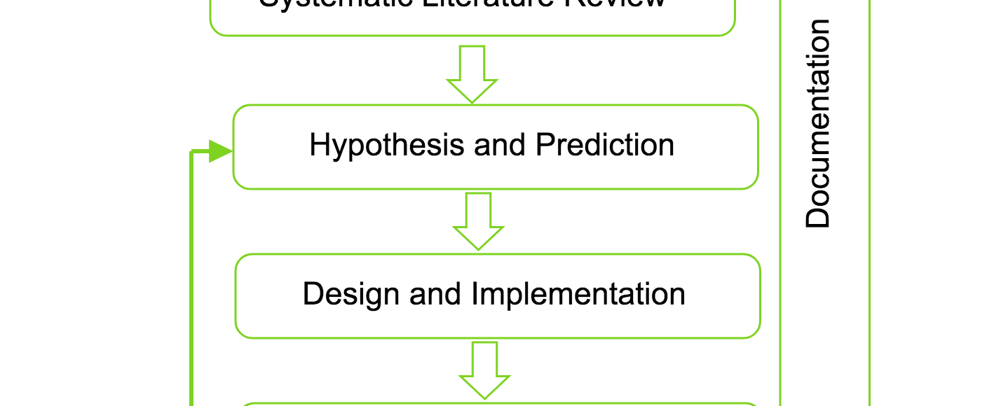 Philosophy of Science and its relation to AI-assisted Adaptive Technology for mental health treatment