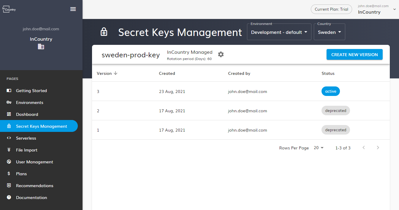 New version of InCountry-managed secret key created
