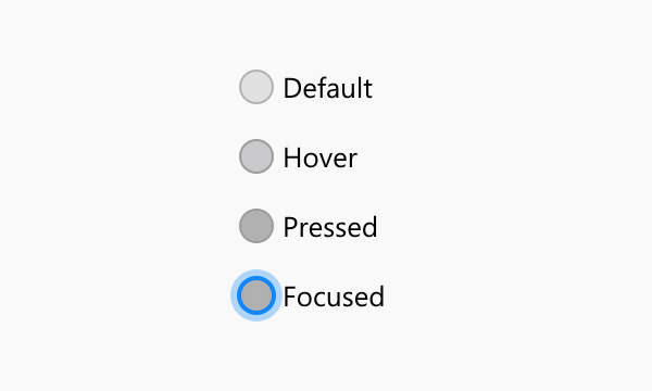 Illustration of all appearances an unselected radio button can show when interacted with.