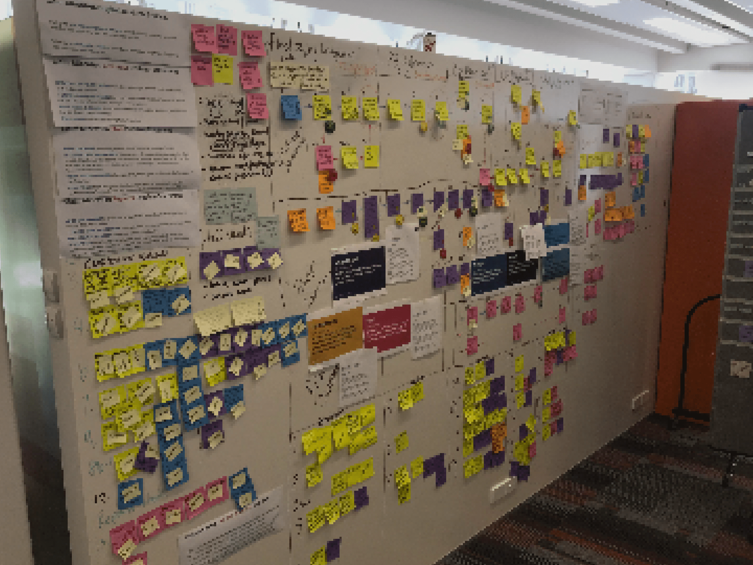 Our work in progress service blueprint wall — a white-boarded wall covered end-end with post-its.