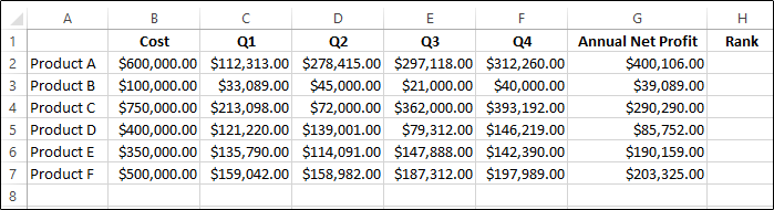 A Microsoft Excel worksheet showing product cost data and annual net profit