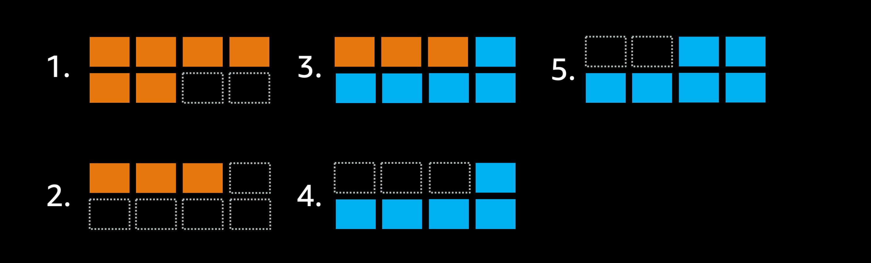 最大8タスク配置可能なクラスタで minimumHealthyPercent = 50% に設定した場合
