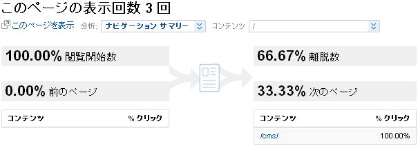 Google Analytics - Navigation Summary:/