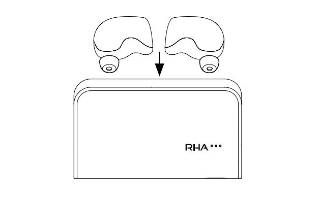 RHA TrueControl ANC diagram