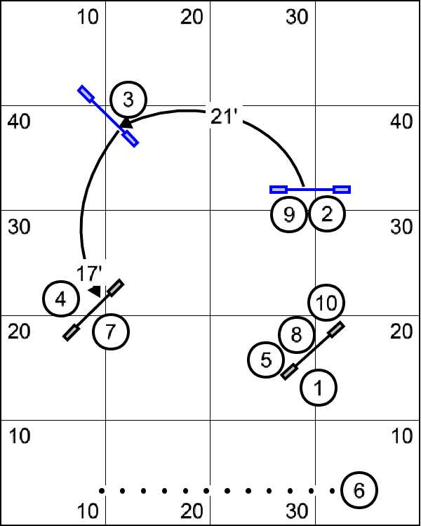 Figure 2. One Move and One Rotation
