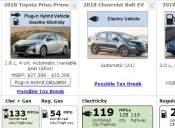 Thumbnail preview image for Green Car Fuelling Cost Breakdown: Is There a Best Type to Run?
