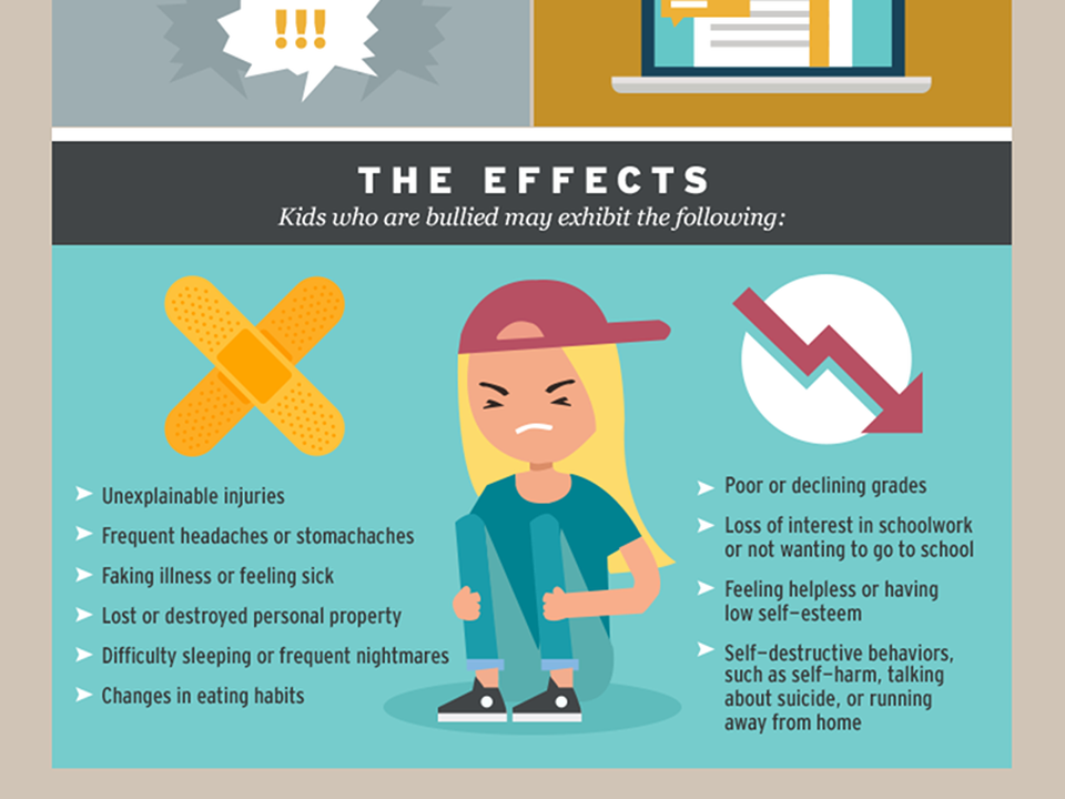 Bullying infographic