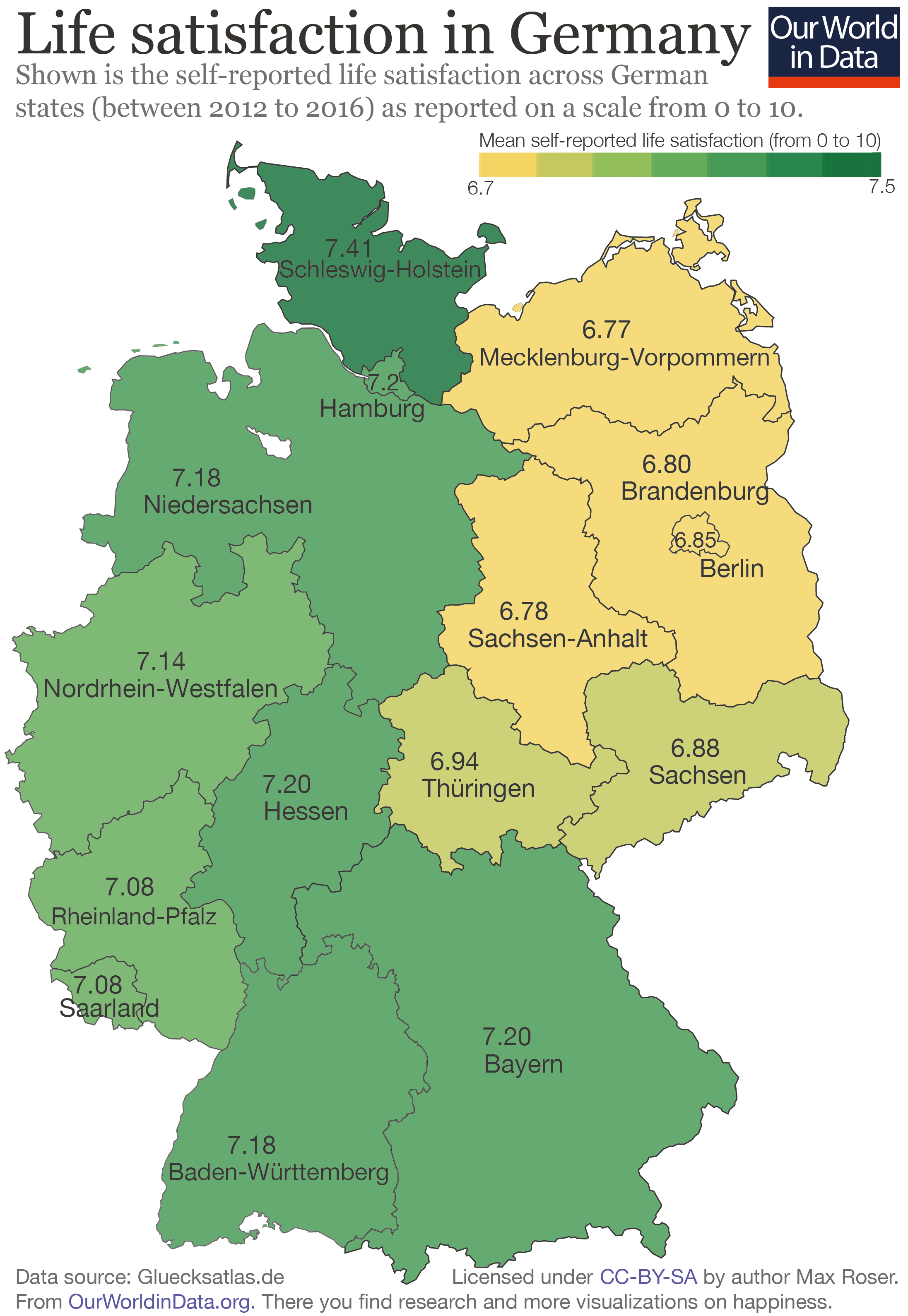 Life satisfaction in Germany
