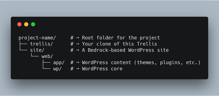 Bedrock directory structure for WordPress development