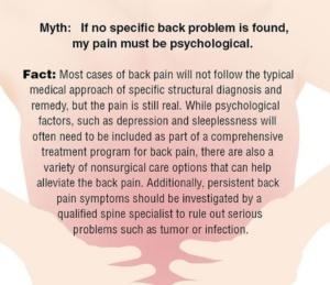 joint pain myths