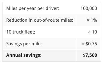 Fleet savings per mile