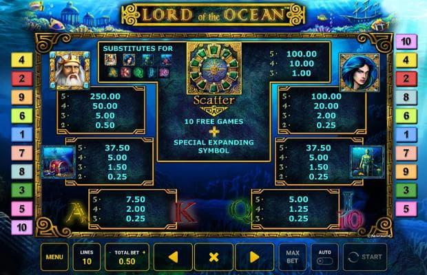 lord of the ocean slot bild risikospiel auszahlungstabelle